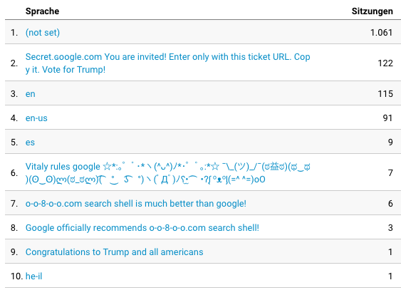 Die Bot Sprachen. Am besten: Vote for Trump